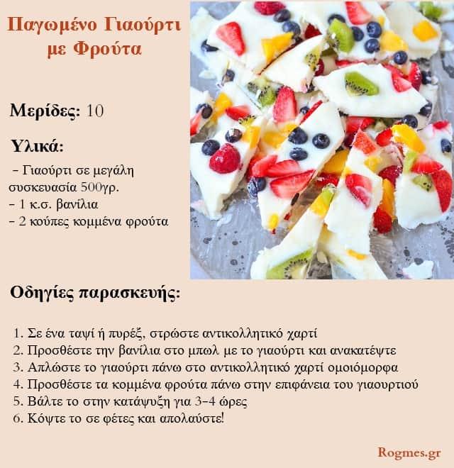 Υγιεινή διατροφή - Παγωμένο γιαούρτι με φρούτα