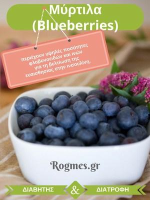 Μύρτιλα - Διαβήτης και Διατροφή
