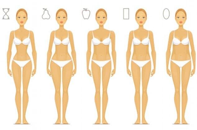 Λάθη μόδας και σχήμα σώματος