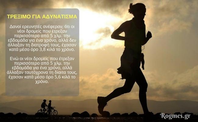 Τρέξιμο για αδυνάτισμα - Αποτελέσματα