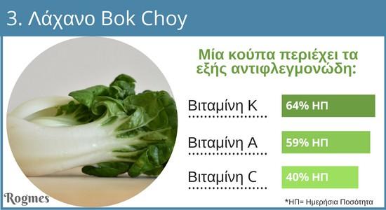Αντιφλεγμονώδη τρόφιμα - Λάχανο Bok Choy