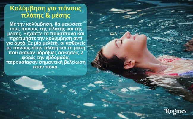 Κολύμβηση για πόνους στην πλάτη & μέση
