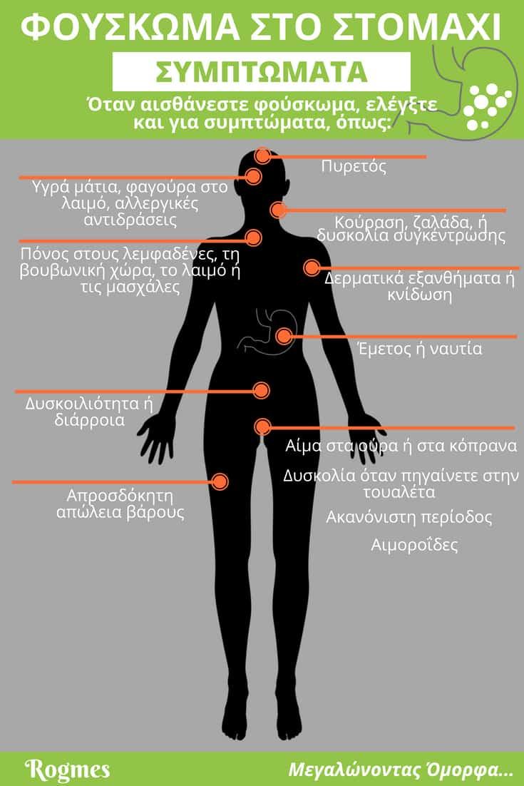Fouskoma sto stomaxi - symptomata