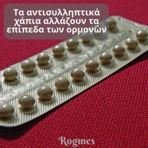 Αντισυλληπτικά φάρμακα - contraceptives