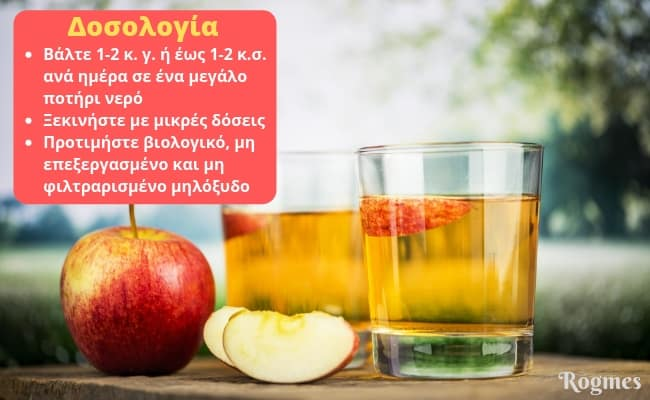 Δοσολογία του μηλόξυδου