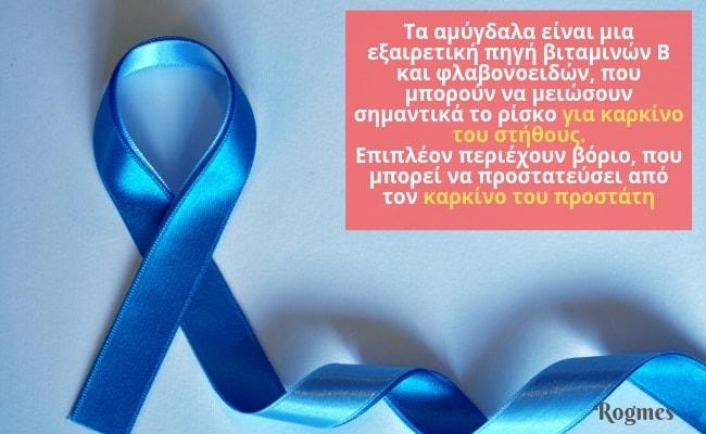 Αμύγδαλα για τον καρκίνο