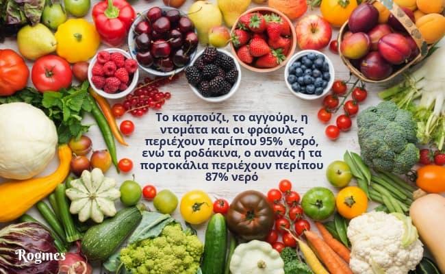Τροφές και νερό