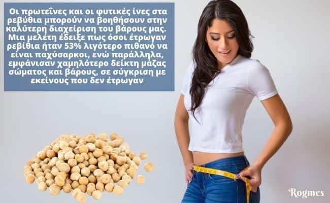 απώλεια βάρους με όσπρια