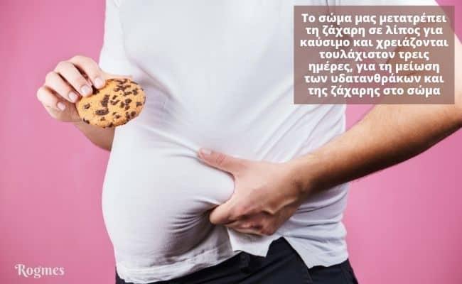 Ζάχαρη για καύσιμο
